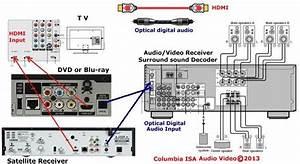 Surround Sound Wiring Diagrams