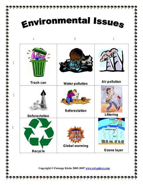 environmental signs worksheet lesson plan about global warming environmental issues