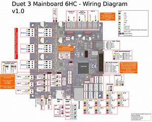 Duet 3 Mainboard 6hc Wiring Diagram