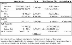 Kosten Betonpumpe Pro Stunde : it infrastruktur lohnt sich die cloud buchreport ~ Frokenaadalensverden.com Haus und Dekorationen