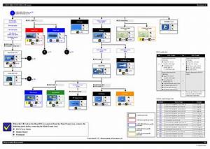 Service Manual Epson L110