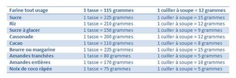 conversion cuisine gramme tasse tables de conversion pour la cuisine cerfdellier le