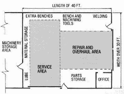 Boat Auto Repair Shops by Auto Repair Shop Layout Plans Garage Shop