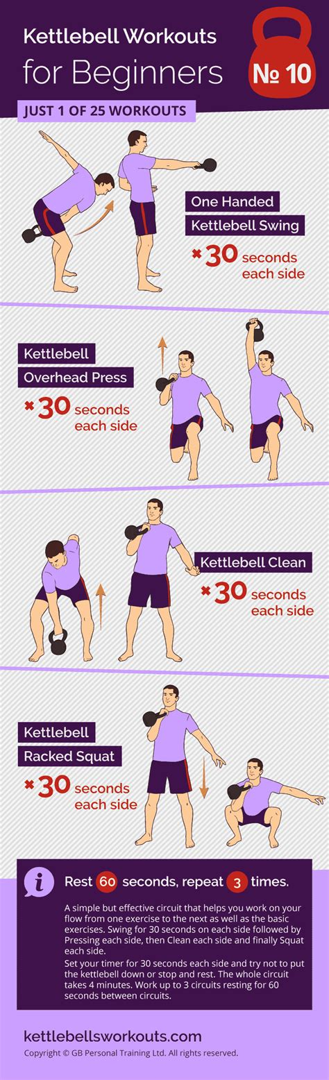 kettlebell circuit basic exercises workouts