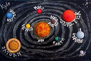 Solar System decorative wall hanging | School Projects ...