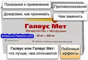 Сердечные лекарства при диабете