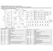 2003 Lincoln Town Car Fuse Diagram  Wiring Forums