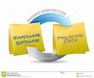 Management Information System Diagram Stock Photo
