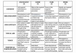 Endocrine System Study Guide Pdf