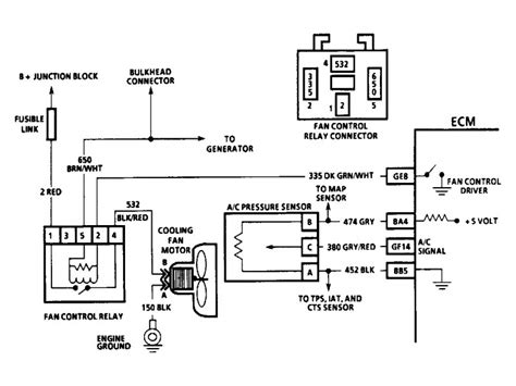 Chevy Cavalier Fuse Box Diagram Wiring Forums