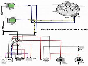 19 Images Johnson 40 Hp Outboard Wiring Diagram