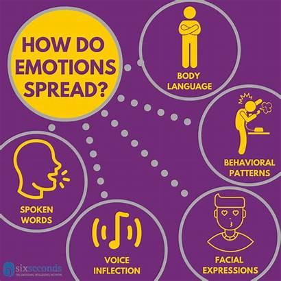 Emotions Spread Poster Surprising Ways