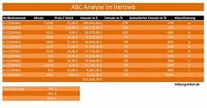 Lagerumschlagshäufigkeit Berechnen : abc analyse beispiel methode aufgaben ~ Themetempest.com Abrechnung
