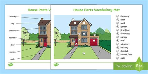 parts of a house a1 tapiz de vocabulario las partes de la casa en ingl 233 s