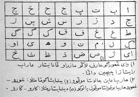 how many letters are in the arabic alphabet лакская письменность это что такое лакская письменность 28333