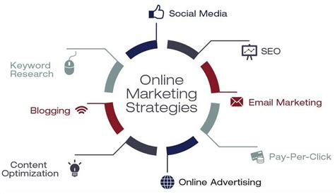 marketing strategy courses marketing strategy course