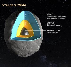 Asteroid Vesta to reshape theories of planet formation ...