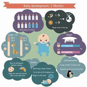 Child Development Stock Illustrations  U2013 20 077 Child