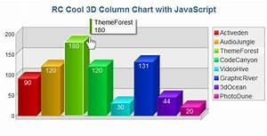 20 High Quality Premium Javascript Ratings And Charts Elements