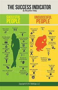 Successful People Versus Unsuccessful People Diagram
