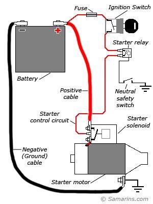 starter motor starting system diagram starter motor