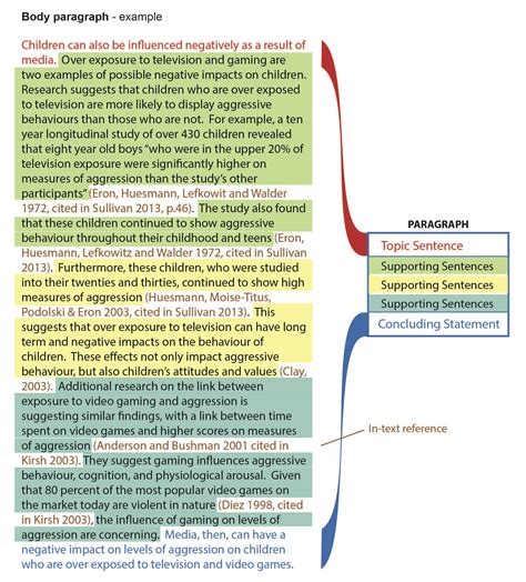 Writing on a dirty paper what to write about for college essay what to write about for college essay how to write a good argumentative essay pdf how to write a good argumentative essay pdf