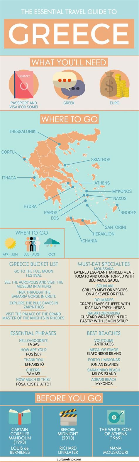 17 Best Images About Place Greece Is The Word On