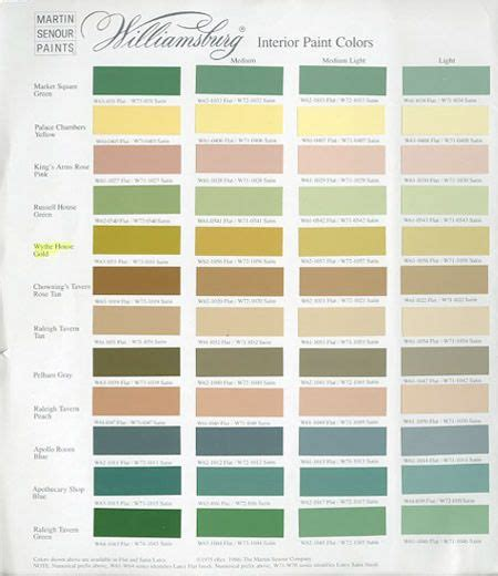 williamsburg paint color chart colors of williamsburg paint colors for rooms