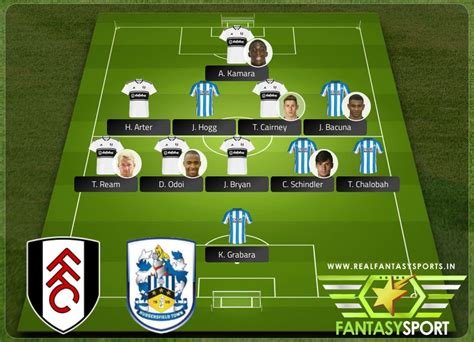 FUL HDD Team Prediction 1st February 2020 | Real Fantasy ...