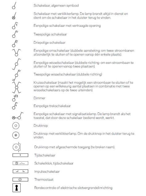 Elektrische symbole herunterladen
