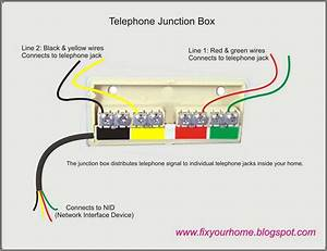 Telephone Junction Box Wiring Diagram