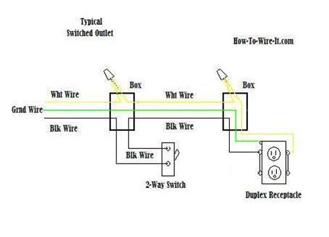 Best Images About Amps Volts Switch Breaker