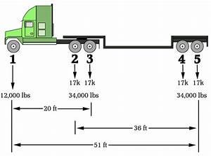 Trucking Bridge Formula Or Formula B