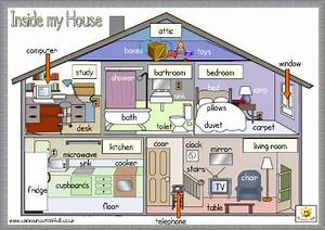 house vocabulary esl resources With describe furniture in your home
