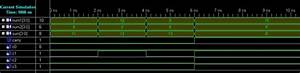 Vhdl Coding Tips And Tricks  4 Bit Ripple Carry Adder
