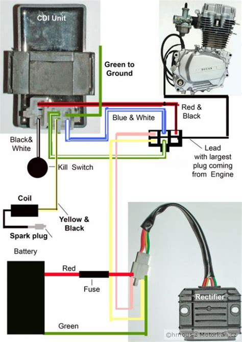 wiring diagram cc lifan engine wiring wiring diagram
