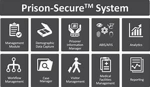 Biometric Jail And Prisoner Management System  U2013 M2sys