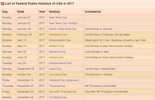 2016 federal holidays and observances calendar template 2016