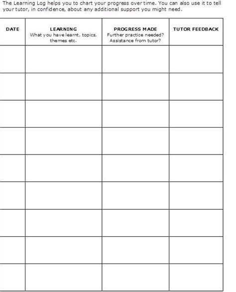 Individual Learning Log A Smart, Easy Way Of Recording