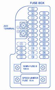 Honda Goldwing 1999 Main Fuse Box  Block Circuit Breaker Diagram  U00bb Carfusebox