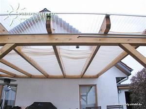 Faltsonnensegel terrassendach 61 x 330 cm uni weiss fur for Faltsonnensegel für terrassenüberdachung