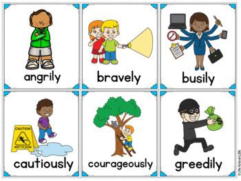 An adverb is a part of speech that can modify a verb, an adjective, or another adverb. Adverbs of Manner - GrammarTOP.com