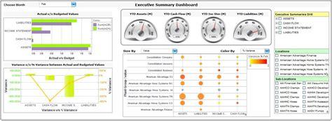 financial dashboard reports dashboard reporting software