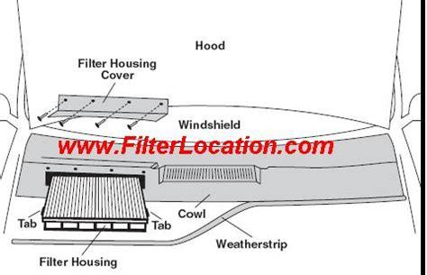 Audi Cabin Air Filter Location