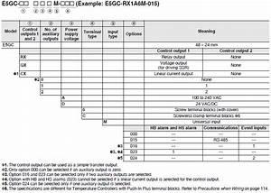 E5gc Digital Temperature Controller  48  U00d7 24 Mm   Lineup