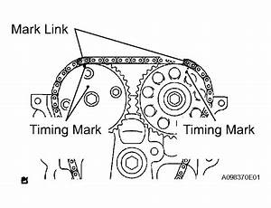 No Specific Timing Mark  If The Timing Belt Or Chain Cut
