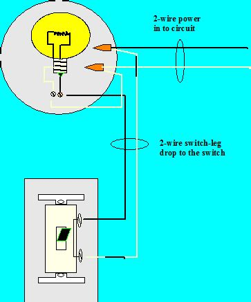 Electrical Two Switches For Light Vent Fan Hearth