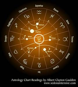 Natal Chart Astrology Chart Readings The Sedona Intensive