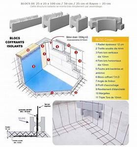 Piscine En Kit Polystyrène : spa en kit structure en bloc polystyr ne distripool ~ Premium-room.com Idées de Décoration