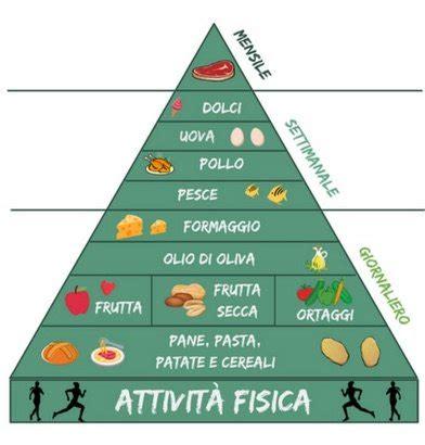 alimentazione vegetariana settimanale dieta mediterranea cos 232 esempio dieta nutriti meglio